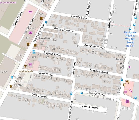 current focus on local addresses